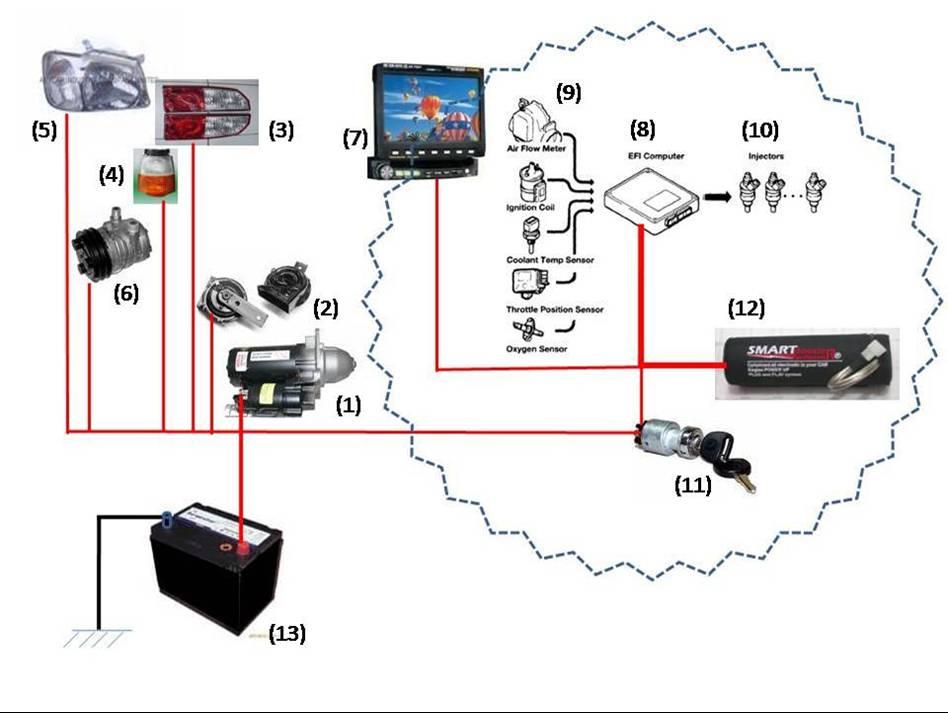Mengenal  U0026quot Smartbooster Multipower